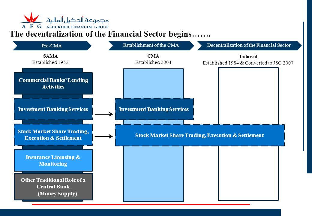 The decentralization of the Financial Sector begins……. SAMA Established 1952 Stock Market Share Trading, Execution & Settlement Investment Banking Ser