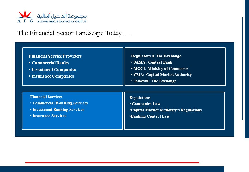 Financial Service Providers Commercial Banks Investment Companies Insurance Companies Regulators & The Exchange SAMA: Central Bank MOCI: Ministry of Commerce CMA: Capital Market Authority Tadawul: The Exchange The Financial Sector Landscape Today…..