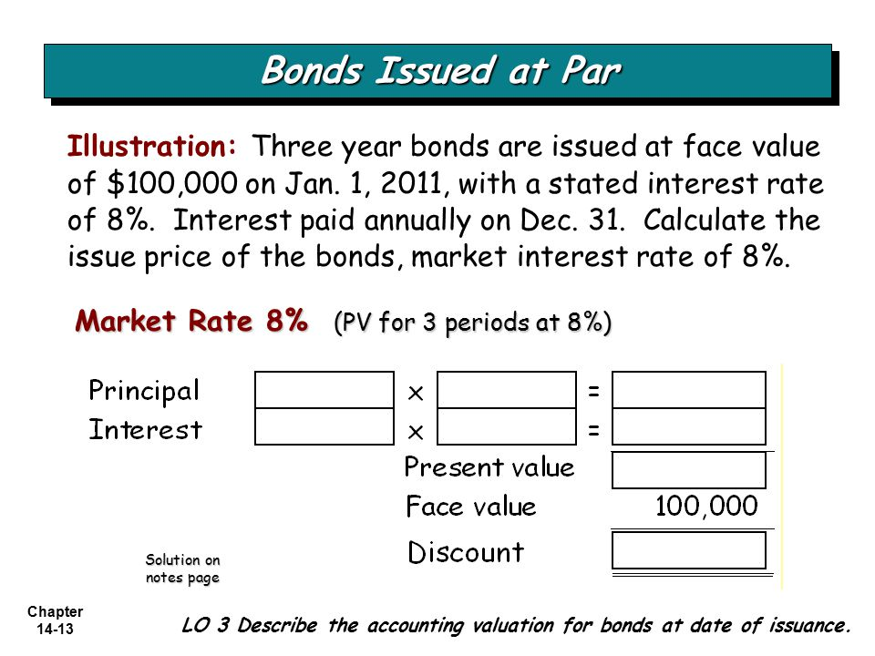 Chapter 14-13 Illustration: Three year bonds are issued at face value of $100,000 on Jan.