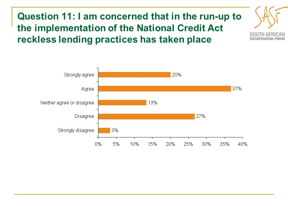 Question 11: I am concerned that in the run-up to the implementation of the National Credit Act reckless lending practices has taken place
