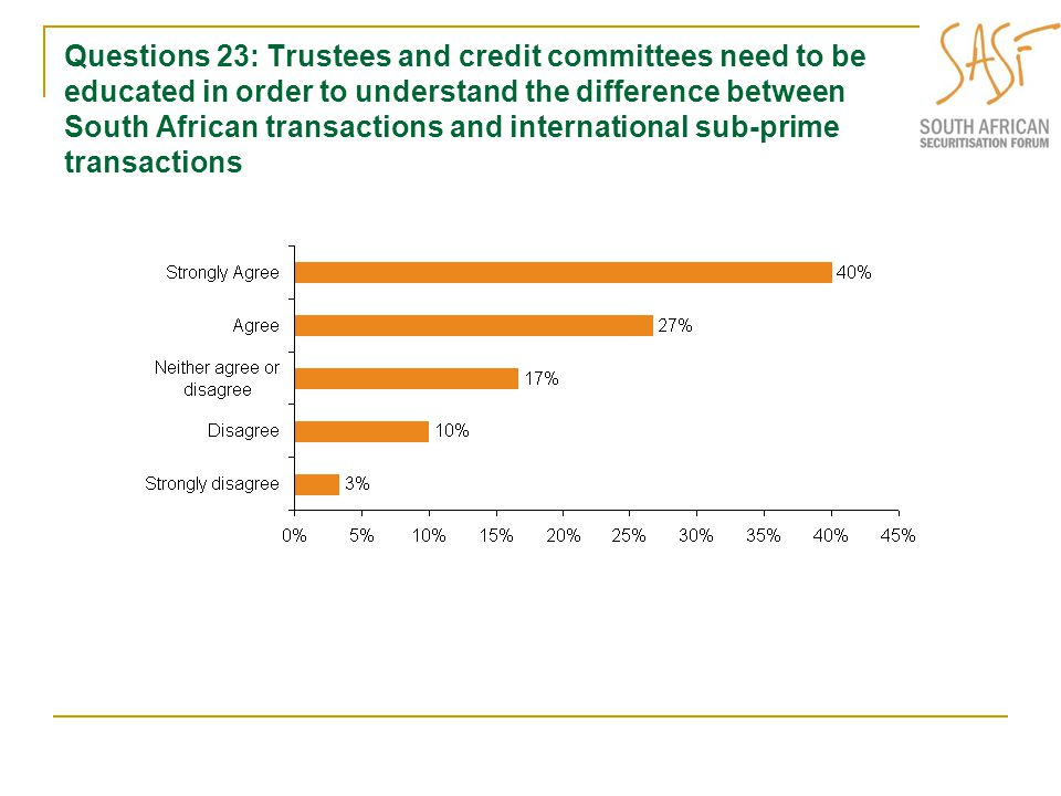 Questions 23: Trustees and credit committees need to be educated in order to understand the difference between South African transactions and international sub-prime transactions