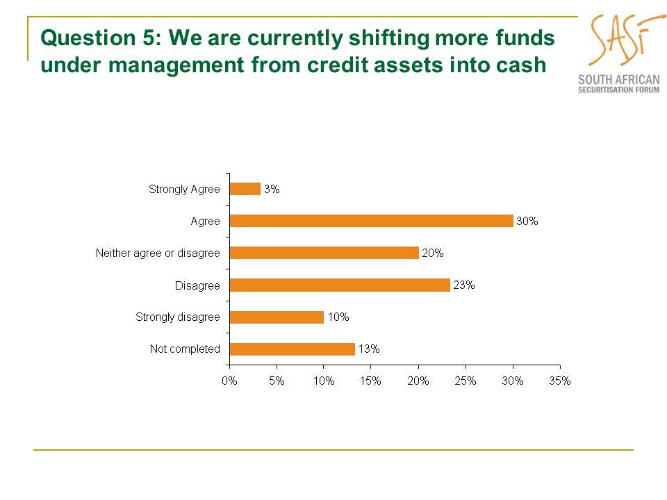 Questions 27: I am concerned that rating agencies: