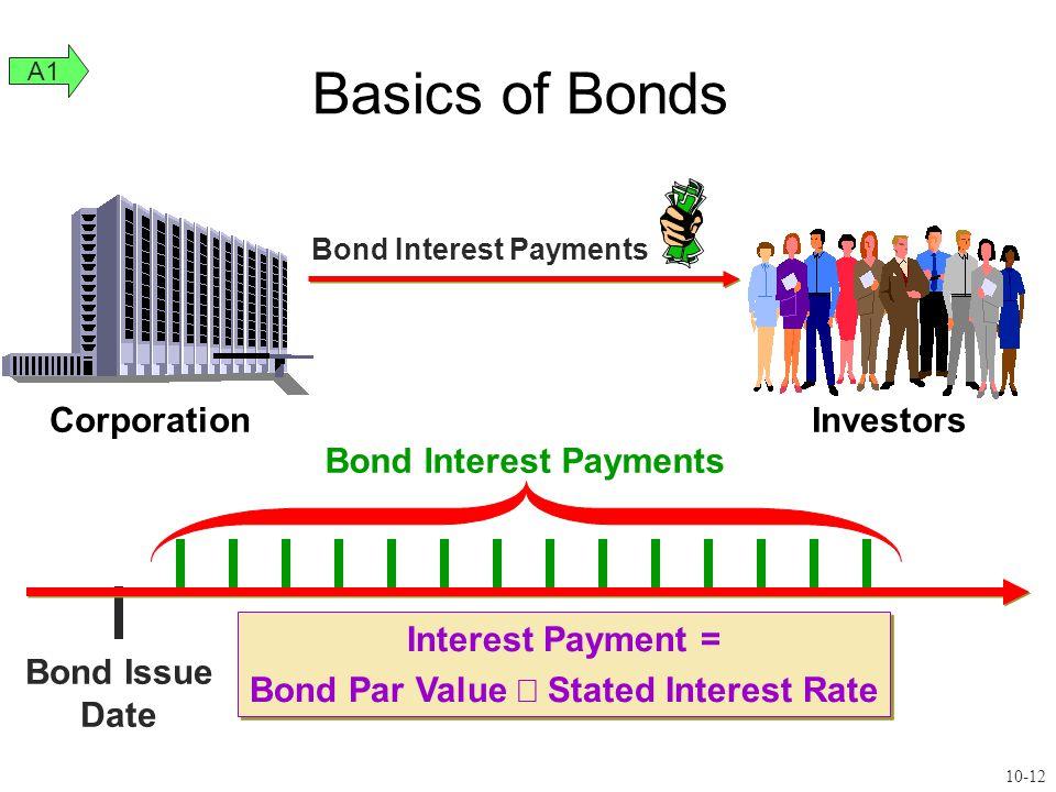 Bond Issue Date Bond Interest Payments CorporationInvestors Interest Payment = Bond Par Value  Stated Interest Rate Interest Payment = Bond Par Value  Stated Interest Rate Basics of Bonds A1 10-12