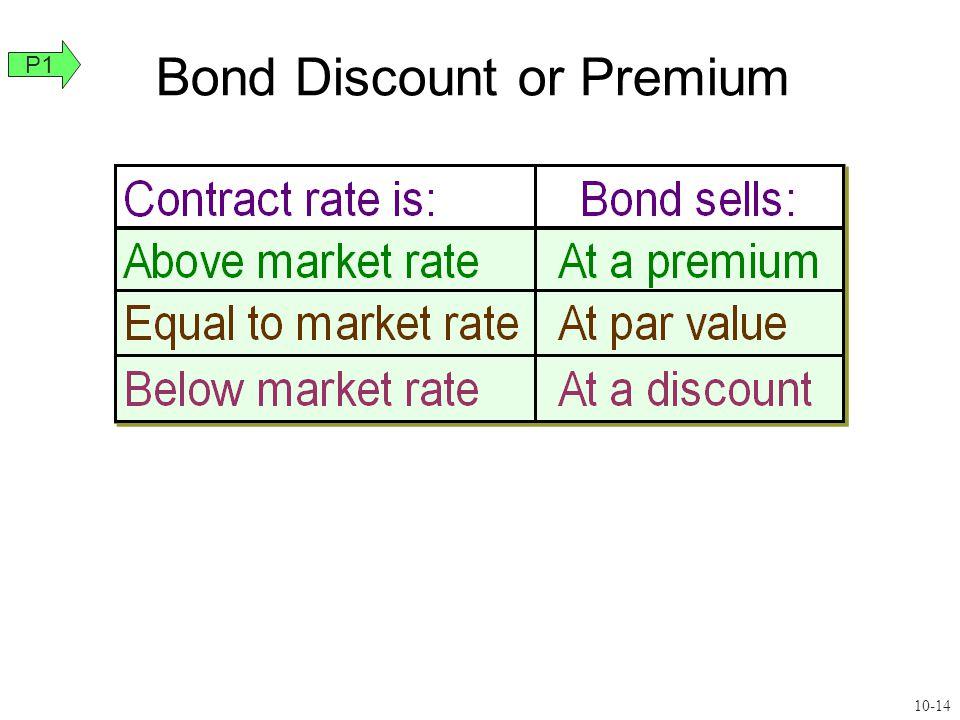 Bond Discount or Premium P1 10-14