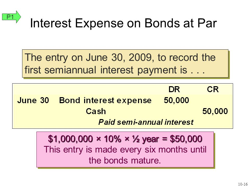 $1,000,000 × 10% × ½ year = $50,000 $1,000,000 × 10% × ½ year = $50,000 This entry is made every six months until the bonds mature.