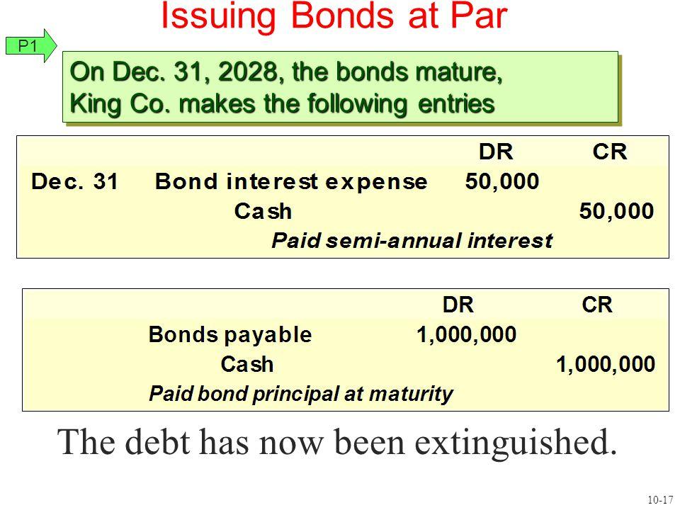 On Dec.31, 2028, the bonds mature, King Co.
