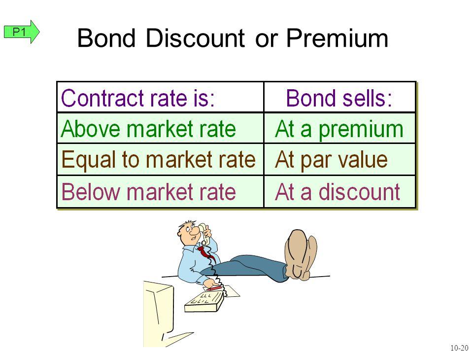 Bond Discount or Premium P1 10-20