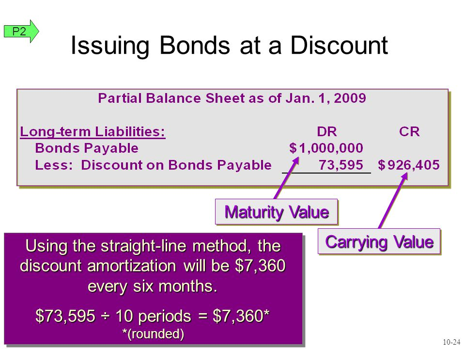 Maturity Value Carrying Value Issuing Bonds at a Discount Using the straight-line method, the discount amortization will be $7,360 every six months.