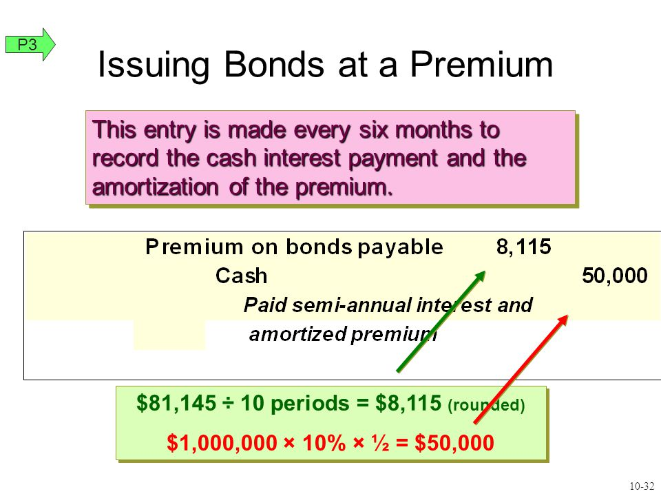 $81,145 ÷ 10 periods = $8,115 (rounded) $1,000,000 × 10% × ½ = $50,000 $81,145 ÷ 10 periods = $8,115 (rounded) $1,000,000 × 10% × ½ = $50,000 This ent