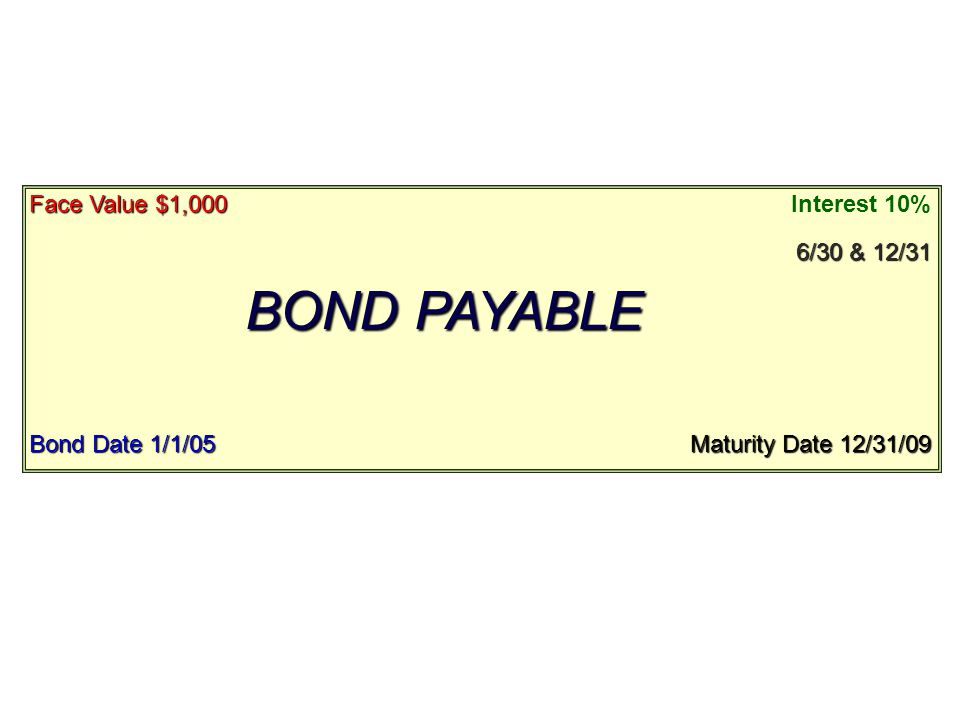 BOND PAYABLE Face Value $1,000 Interest 10% 6/30 & 12/31 Maturity Date 12/31/09 Bond Date 1/1/05