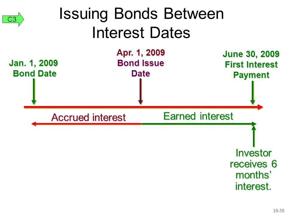 Accrued interest Jan.1, 2009 Bond Date Apr.