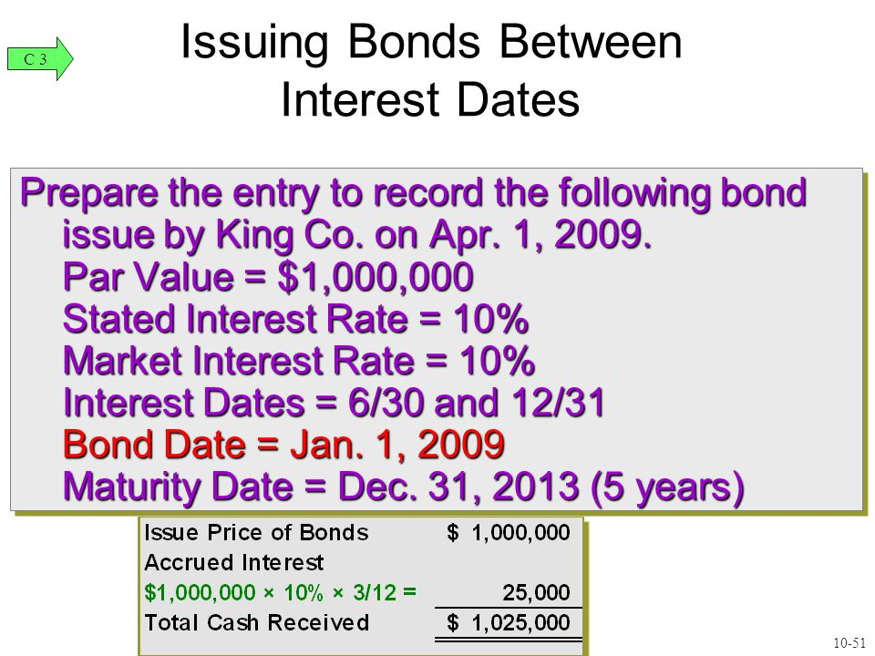 Prepare the entry to record the following bond issue by King Co.
