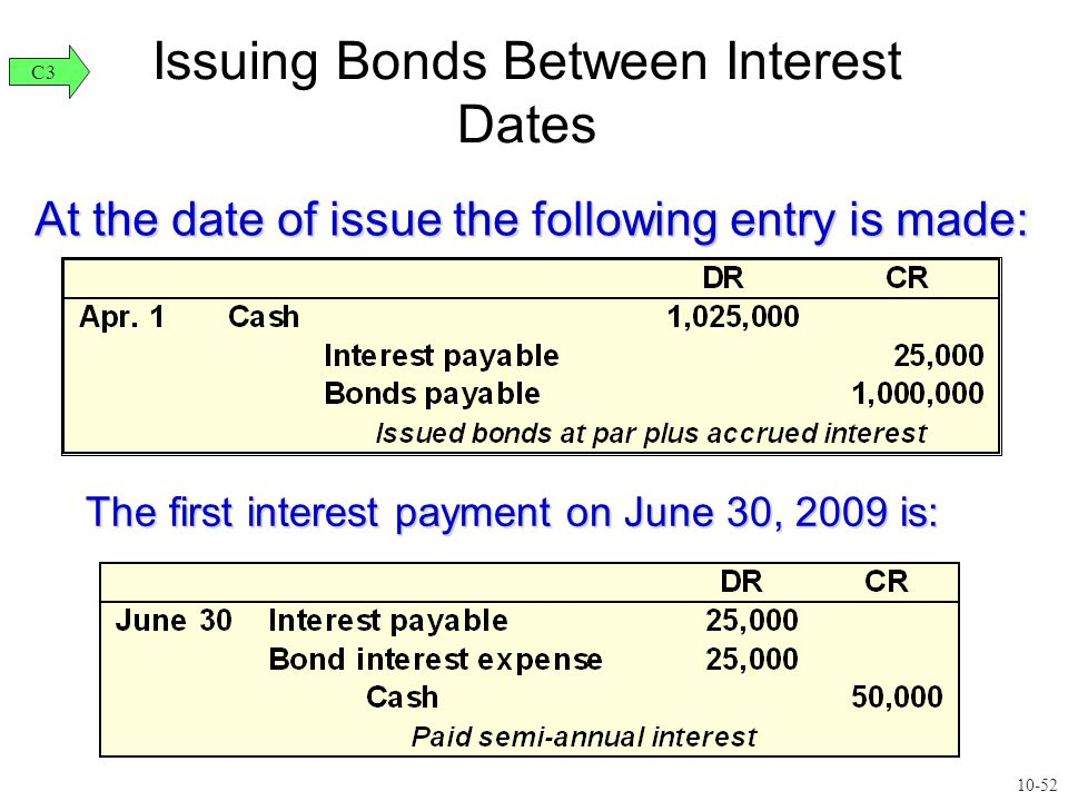 At the date of issue the following entry is made: Issuing Bonds Between Interest Dates The first interest payment on June 30, 2009 is: C3 10-52