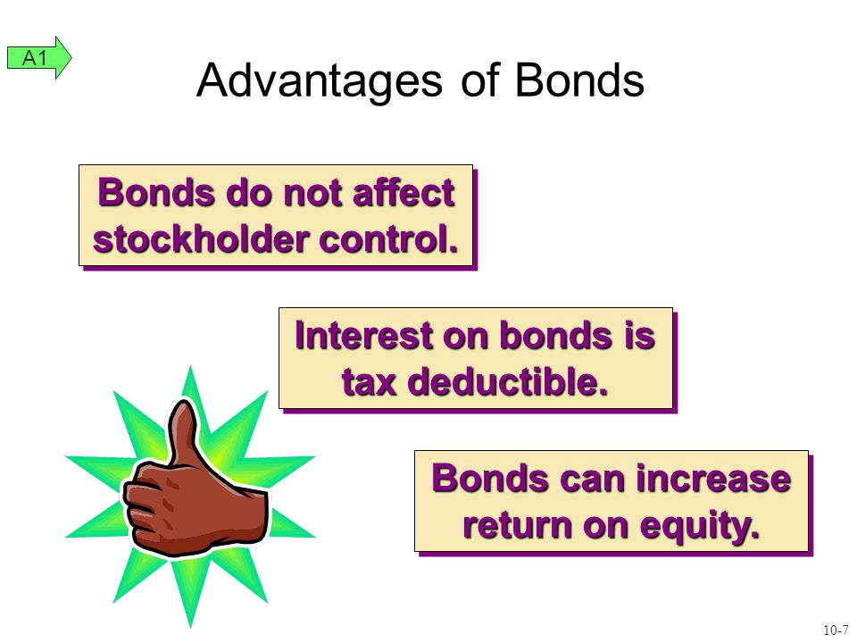 Bonds do not affect stockholder control.Interest on bonds is tax deductible.