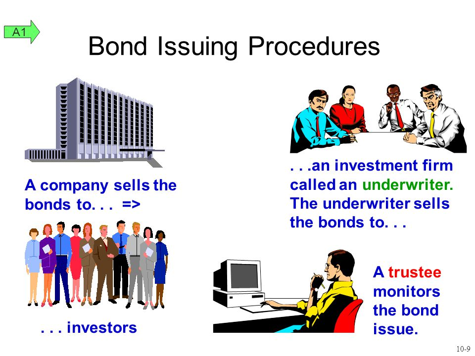 ...an investment firm called an underwriter.The underwriter sells the bonds to...