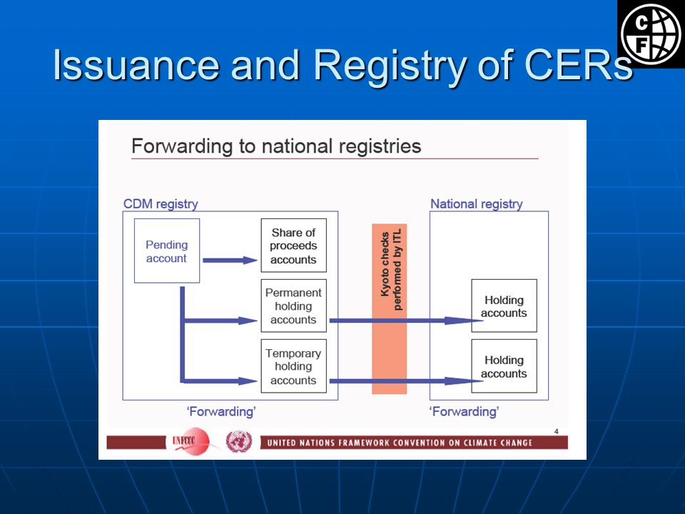 Issuance and Registry of CERs