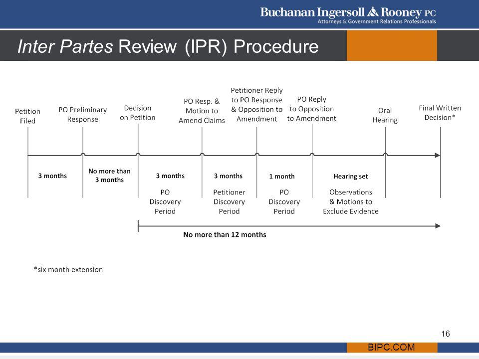 Inter Partes Review (IPR) Procedure BIPC.COM 16