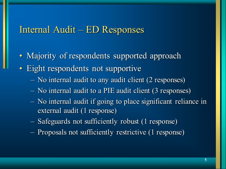 5 Internal Audit – ED Responses Majority of respondents supported approachMajority of respondents supported approach Eight respondents not supportiveEight respondents not supportive –No internal audit to any audit client (2 responses) –No internal audit to a PIE audit client (3 responses) –No internal audit if going to place significant reliance in external audit (1 response) –Safeguards not sufficiently robust (1 response) –Proposals not sufficiently restrictive (1 response)