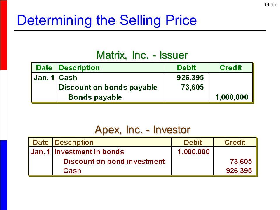 14-15 Determining the Selling Price Matrix, Inc. - Issuer Apex, Inc. - Investor