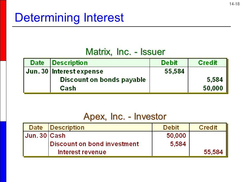 14-18 Determining Interest Matrix, Inc. - Issuer Apex, Inc. - Investor