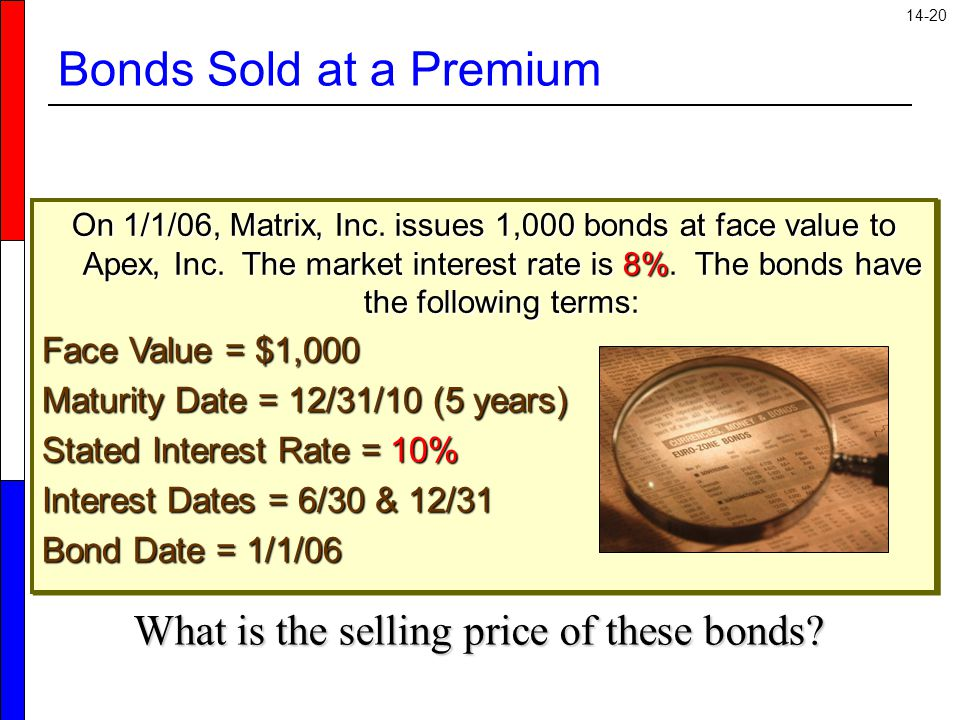 14-20 Bonds Sold at a Premium On 1/1/06, Matrix, Inc. issues 1,000 bonds at face value to Apex, Inc. The market interest rate is 8%. The bonds have th