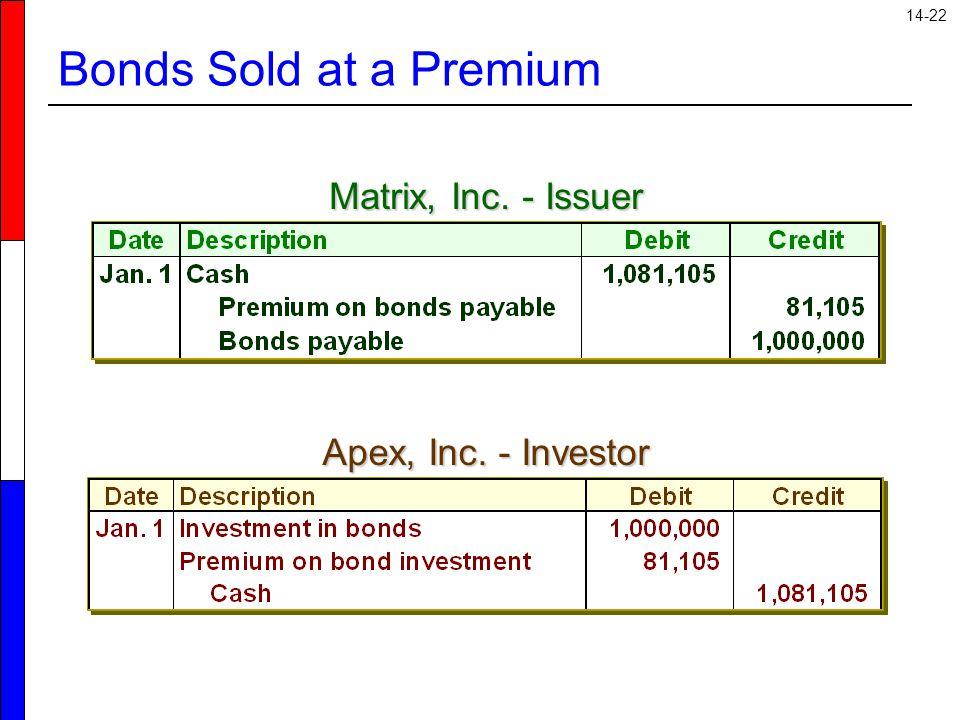 14-22 Bonds Sold at a Premium Matrix, Inc. - Issuer Apex, Inc. - Investor