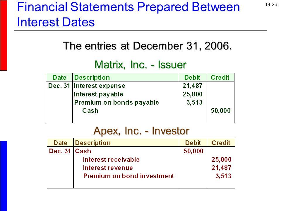 14-26 Financial Statements Prepared Between Interest Dates The entries at December 31, 2006. Matrix, Inc. - Issuer Apex, Inc. - Investor