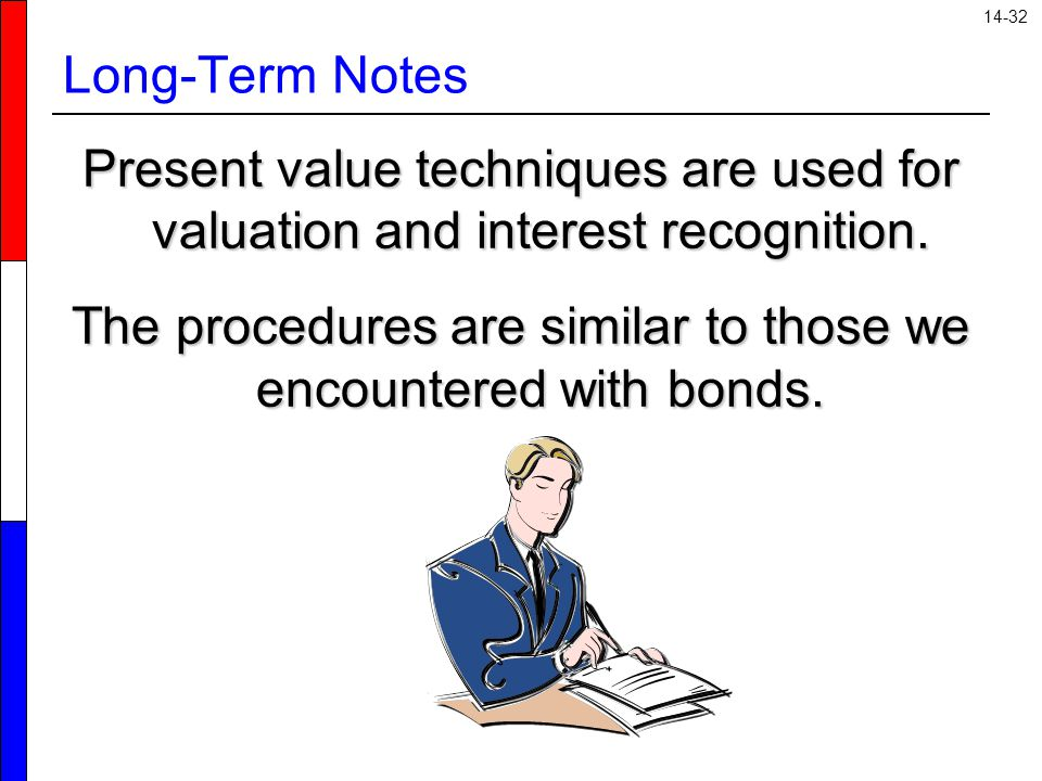 14-32 Long-Term Notes Present value techniques are used for valuation and interest recognition. The procedures are similar to those we encountered wit
