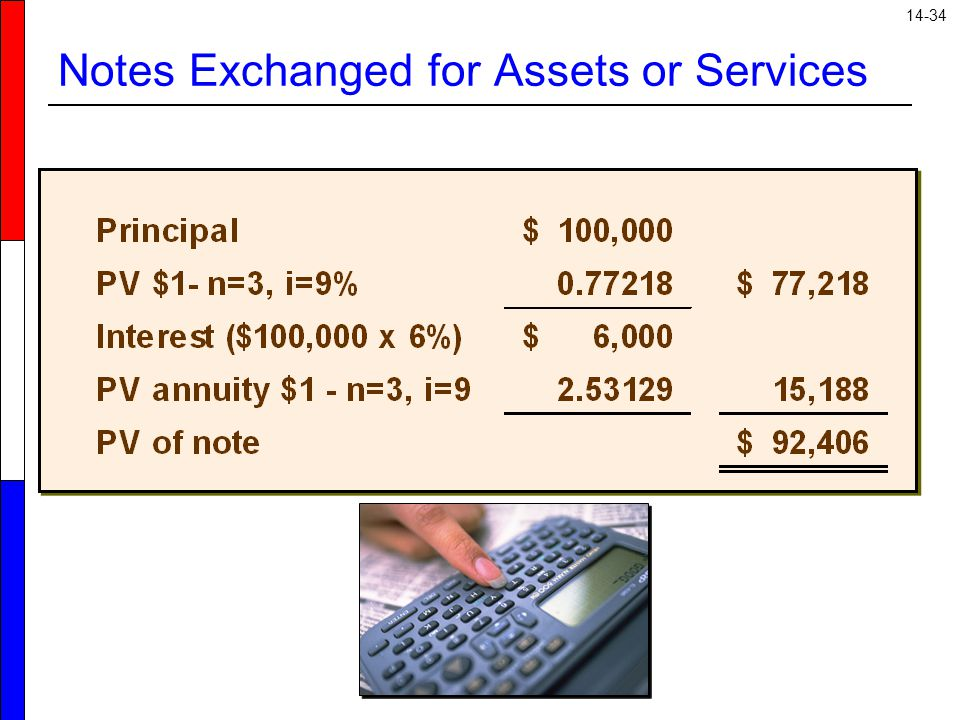 14-34 Notes Exchanged for Assets or Services