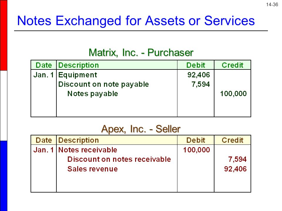 14-36 Notes Exchanged for Assets or Services Matrix, Inc. - Purchaser Apex, Inc. - Seller