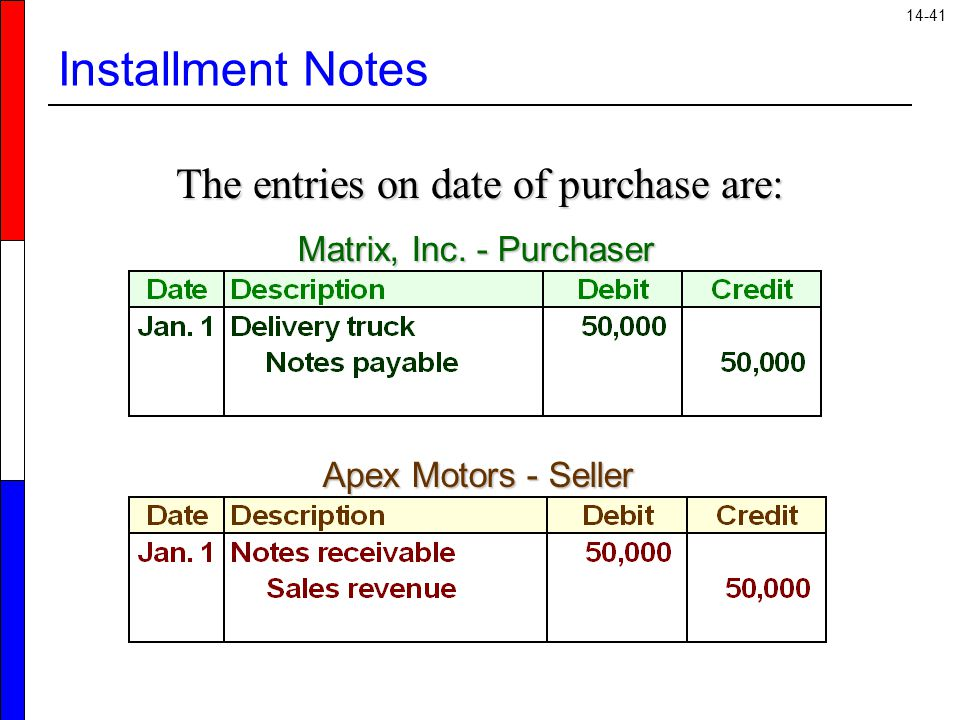 14-41 Installment Notes The entries on date of purchase are: Matrix, Inc. - Purchaser Apex Motors - Seller