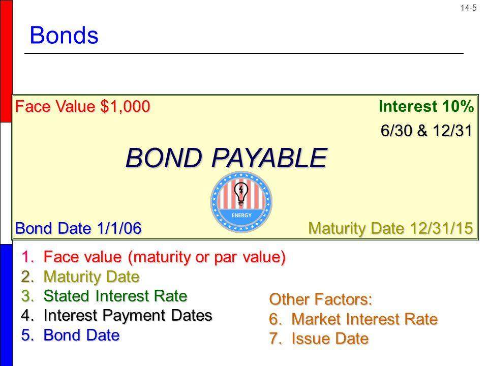 14-5 Bonds BOND PAYABLE Face Value $1,000 Interest 10% 6/30 & 12/31 Maturity Date 12/31/15 Bond Date 1/1/06 1. Face value (maturity or par value) 2. M