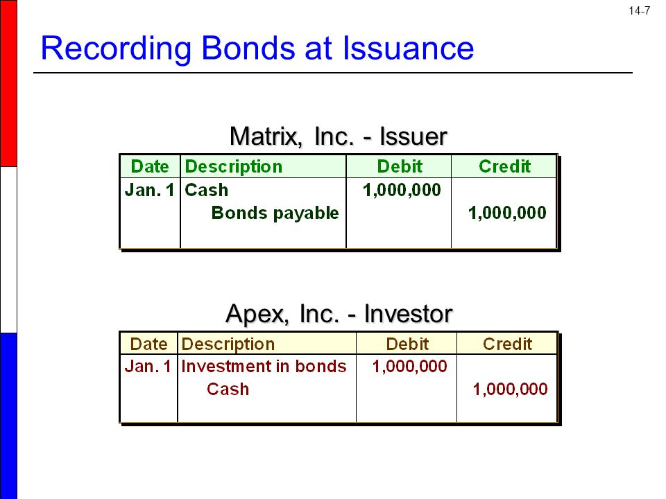 14-8 Bonds Issued Between Interest Dates Interest begins to accrue on the date the bonds are dated.