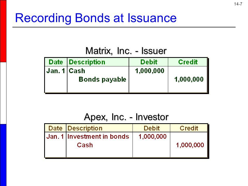 14-7 Recording Bonds at Issuance Matrix, Inc. - Issuer Apex, Inc. - Investor