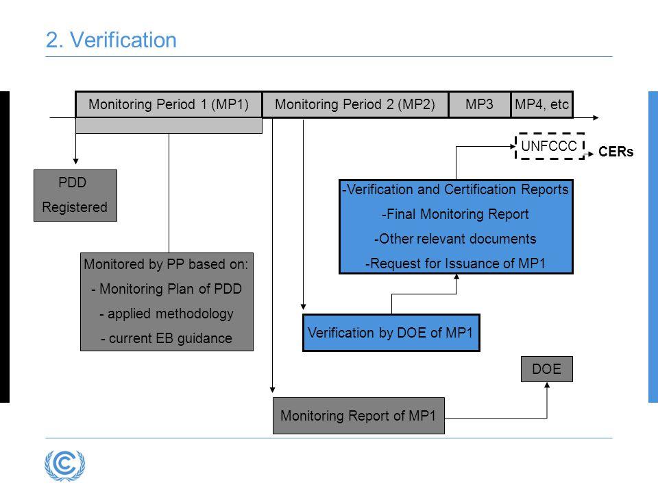 2. Verification PDD Registered Verification by DOE of MP1 Monitoring Period 1 (MP1)Monitoring Period 2 (MP2)MP3MP4, etc Monitoring Report of MP1 DOE U
