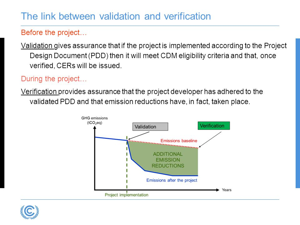 The link between validation and verification Before the project… Validation gives assurance that if the project is implemented according to the Project Design Document (PDD) then it will meet CDM eligibility criteria and that, once verified, CERs will be issued.