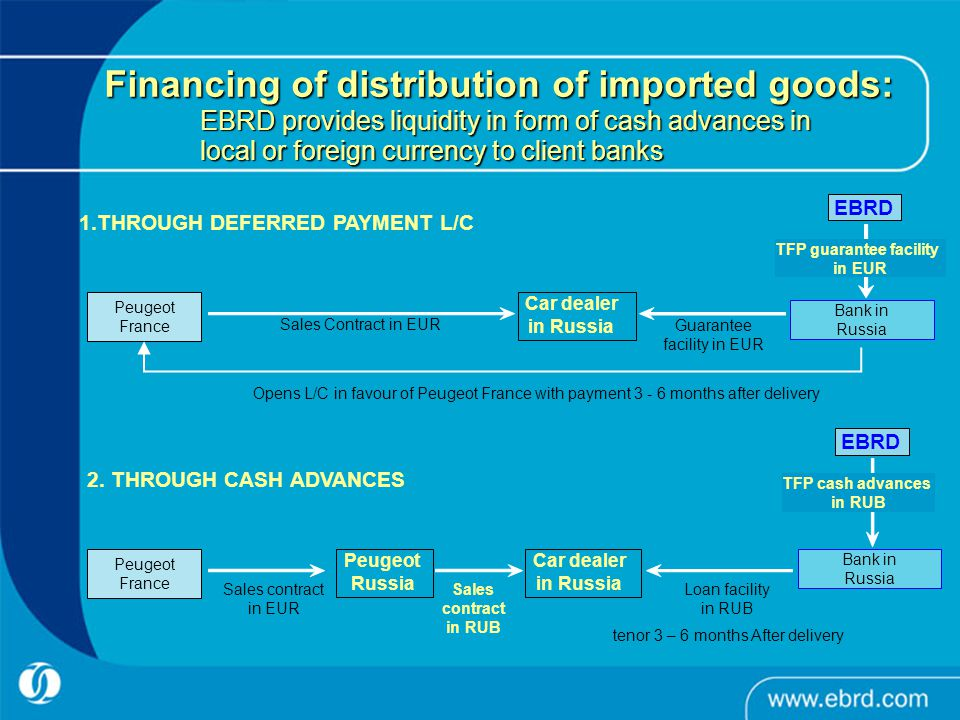 Financing of distribution of imported goods: EBRD provides liquidity in form of cash advances in local or foreign currency to client banks 1.THROUGH DEFERRED PAYMENT L/C EBRD 2.