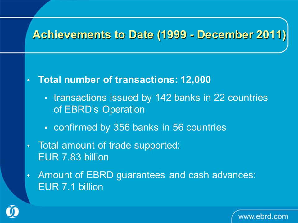 Total number of transactions: 12,000 transactions issued by 142 banks in 22 countries of EBRD's Operation confirmed by 356 banks in 56 countries Total amount of trade supported: EUR 7.83 billion Amount of EBRD guarantees and cash advances: EUR 7.1 billion Achievements to Date (1999 - December 2011)