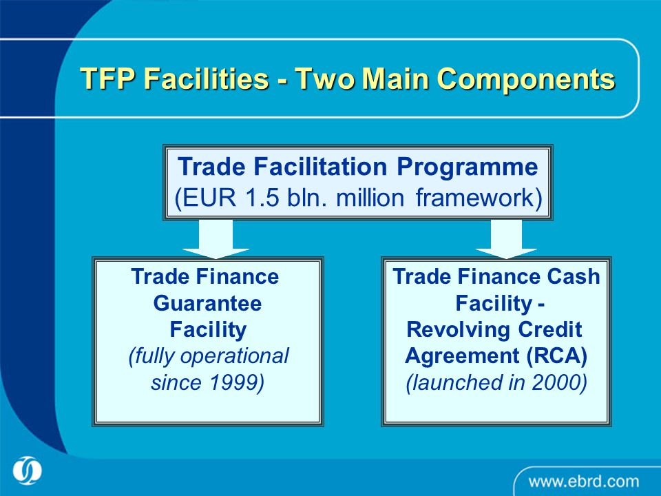 TFP – Guarantee Transaction TFP – Guarantee Transaction Always involves a local bank ( Issuing Bank ) which issues a trade finance instrument (e.g.