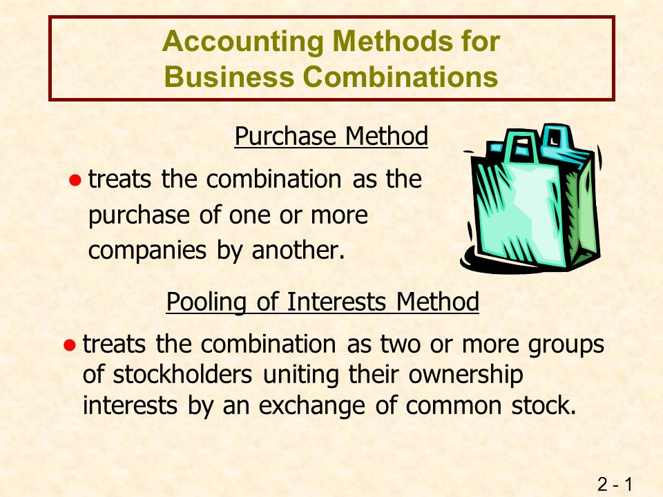 2 - 1 Accounting Methods for Business Combinations Purchase Method l treats the combination as the purchase of one or more companies by another. Pooli