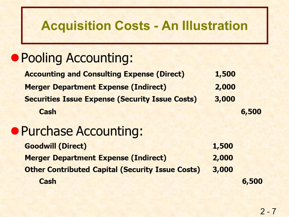 2 - 7 Acquisition Costs - An Illustration lPooling Accounting: Accounting and Consulting Expense (Direct) 1,500 Merger Department Expense (Indirect) 2