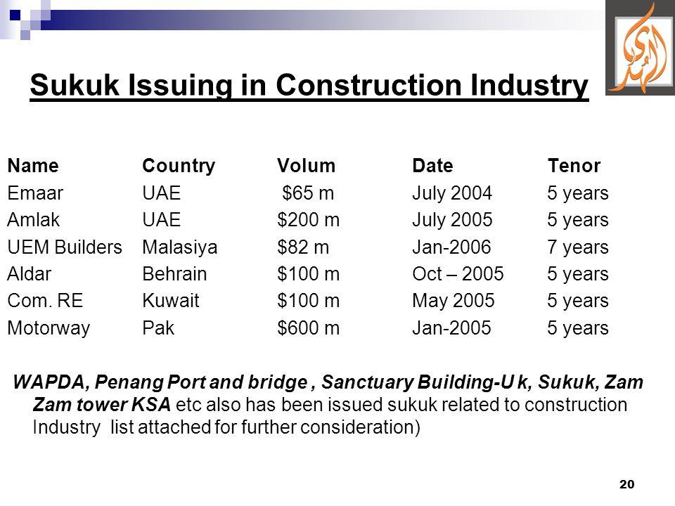 20 Sukuk Issuing in Construction Industry NameCountryVolumDateTenor EmaarUAE $65 mJuly 20045 years Amlak UAE$200 mJuly 20055 years UEM BuildersMalasiya$82 m Jan-20067 years AldarBehrain$100 mOct – 20055 years Com.