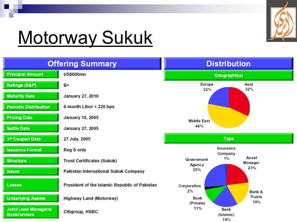 26 Motorway Sukuk