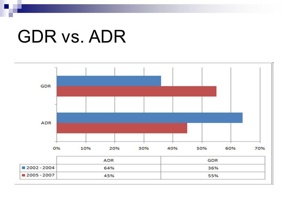 GDR vs. ADR
