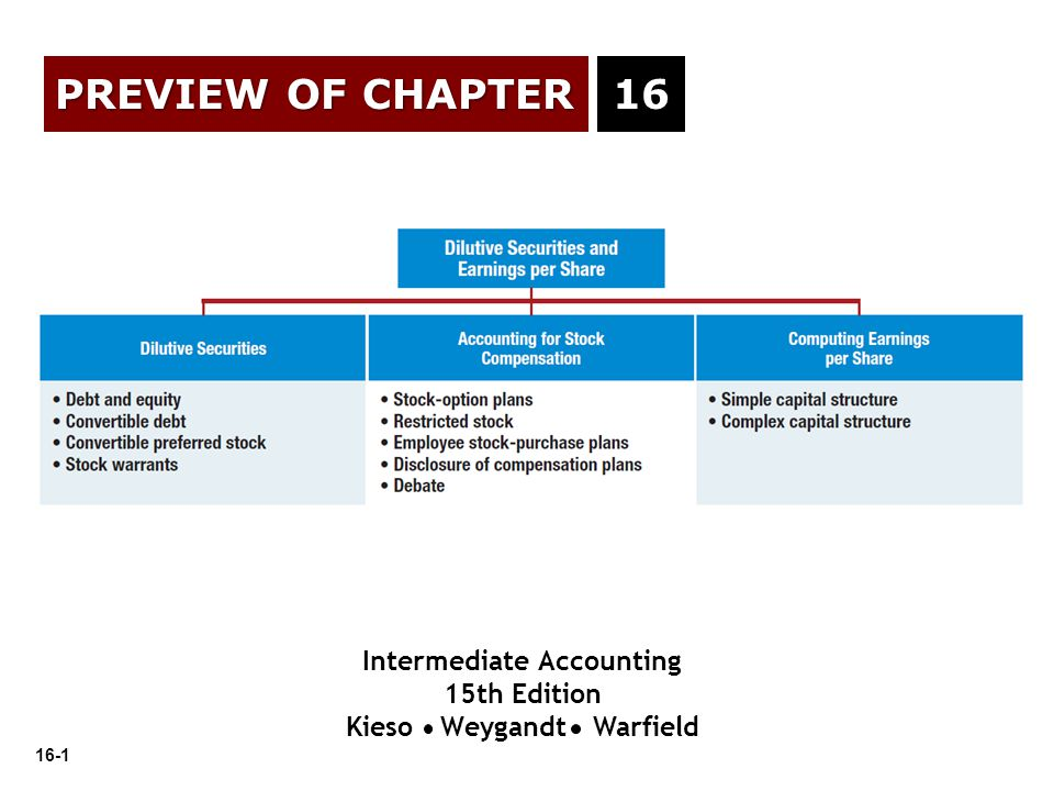 16-72 Complex Capital Structure exists when a business has  convertible securities,  options, warrants, or other rights that upon conversion or exercise could dilute earnings per share.