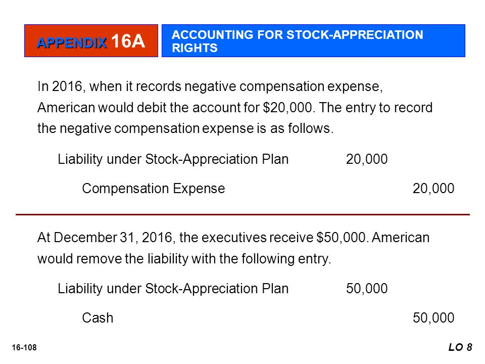 16-108 In 2016, when it records negative compensation expense, American would debit the account for $20,000. The entry to record the negative compensa