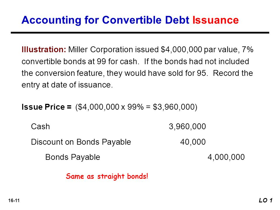 16-11 Illustration: Miller Corporation issued $4,000,000 par value, 7% convertible bonds at 99 for cash. If the bonds had not included the conversion