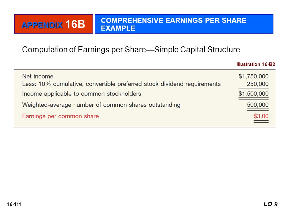 16-111 Illustration 16-B2 Computation of Earnings per Share—Simple Capital Structure APPENDIX APPENDIX 16B COMPREHENSIVE EARNINGS PER SHARE EXAMPLE LO