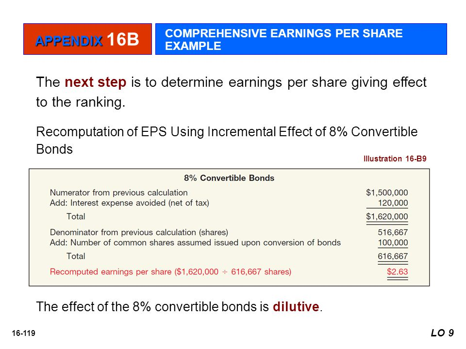 16-119 The next step is to determine earnings per share giving effect to the ranking. Recomputation of EPS Using Incremental Effect of 8% Convertible