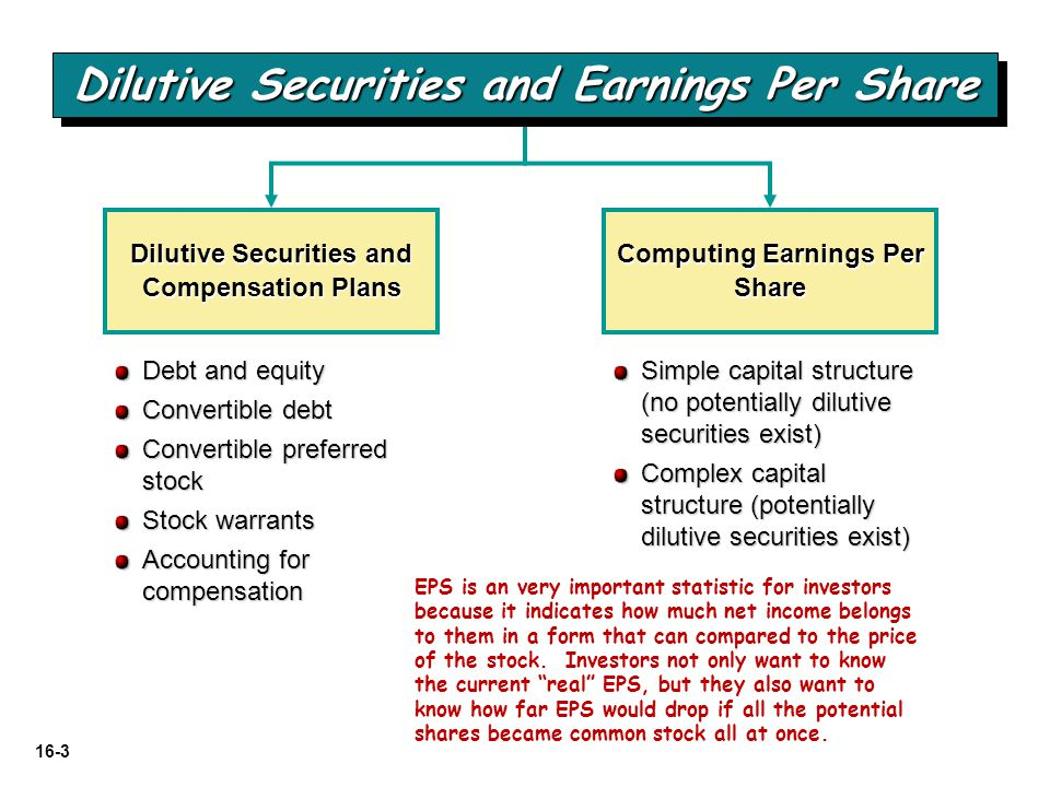16-64 Dual EPS Presentation Basic EPS Diluted EPS Dilutive Convertibles Dilutive Options and Warrants Dilutive Contingent Issues Net income adjusted for interest Net income adjusted for interest (net of tax) and preferred dividends Weighted average number of Weighted average number of common shares assuming maximum dilution dilution Earnings Per Share - Summary